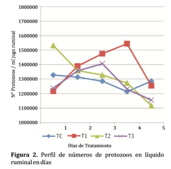 EFECTOS DE LA Stevia rebaudiana (KA'A HE'E) EN LOS