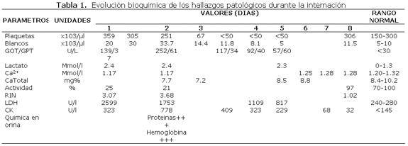 Metabolismo del glucagon